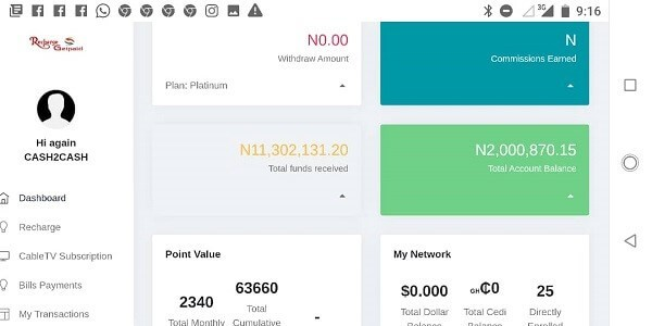 RAGP_Sell_Recharge_Cards_Nigeria19
